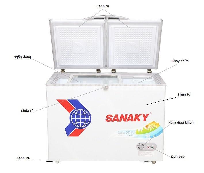Các chức năng tủ đông Sanaky dàn đồng SNK-2900A dung tích 290 lít