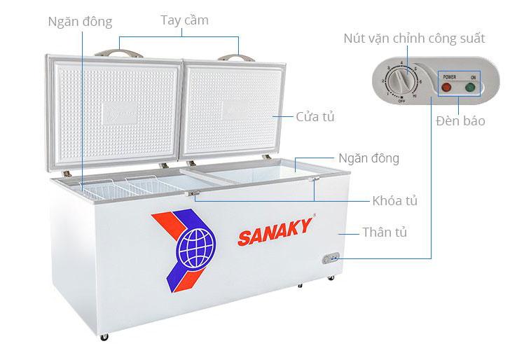 Thông số kỹ thuật của tủ đông Sanaky VH-225W2
