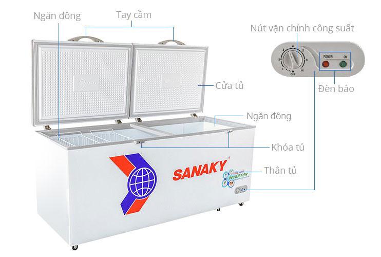 Thông số kỹ thuật của tủ đông Sanaky VH-2599W1