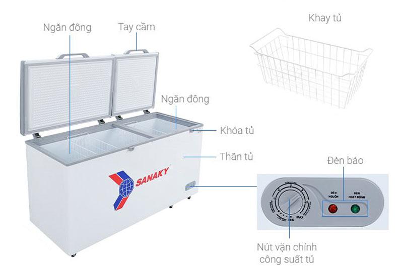 Thông tin chi tiết tủ đông Sanaky SNK-420W